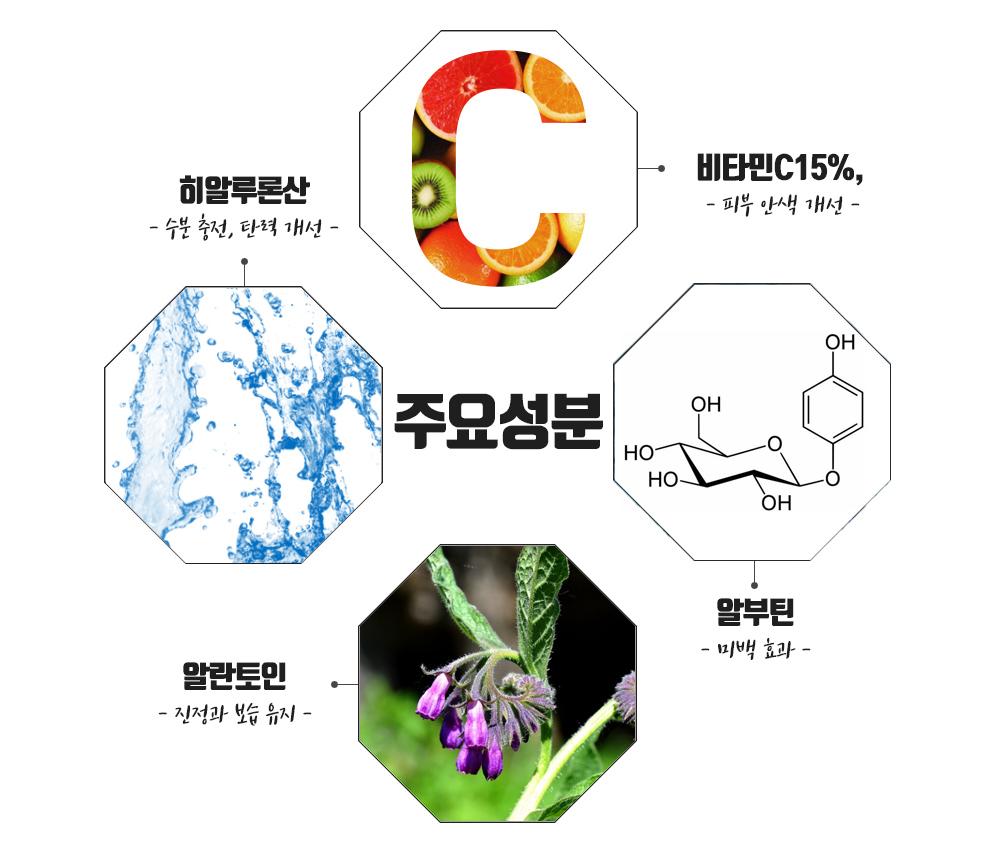 Thành phần Tinh chất dưỡng trắng Vitamin C Arbutin Ample