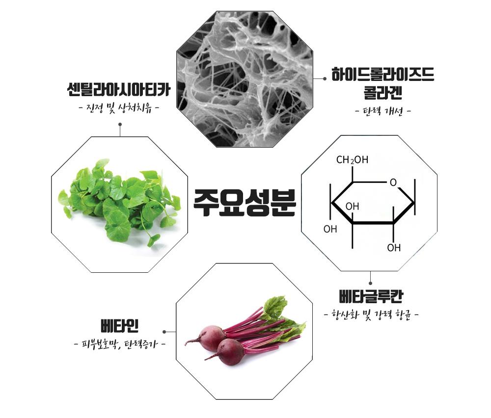 Thành phần dưỡng chất Phyto Collagen Ampoules