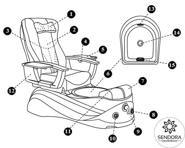 Cấu tạo các bộ phận của ghế Nail cao cấp