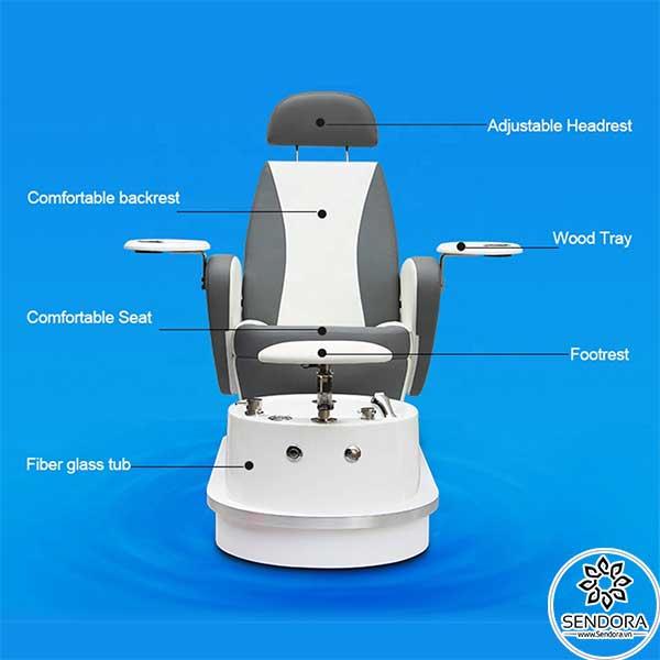 Các bộ phận chính trên ghế Spa Pedicure cao cấp Hi-MEC mẫu 5