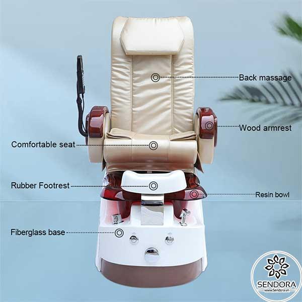 Các thành phần chính trên ghế Pedicure cao cấp Hi-MEC mẫu 7