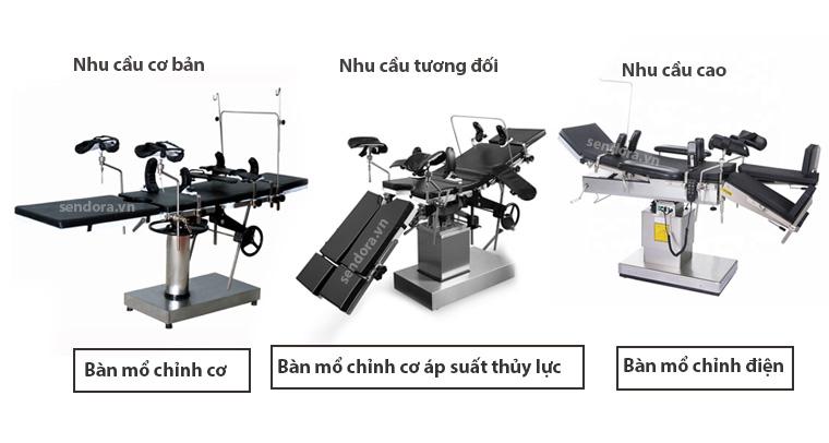 Nhu cầu sử dụng 3 loại bàn mổ