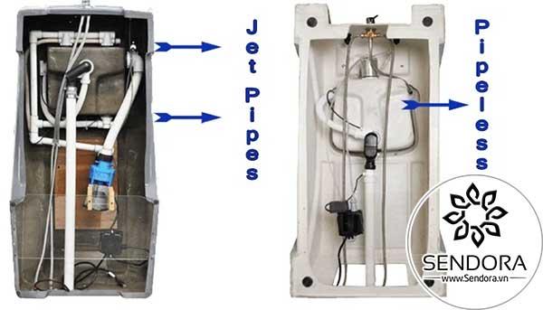 Sự khác nhau giữa ghế Pedicure không ống dẫn và ghế Pedicure có ống dẫn bên trong